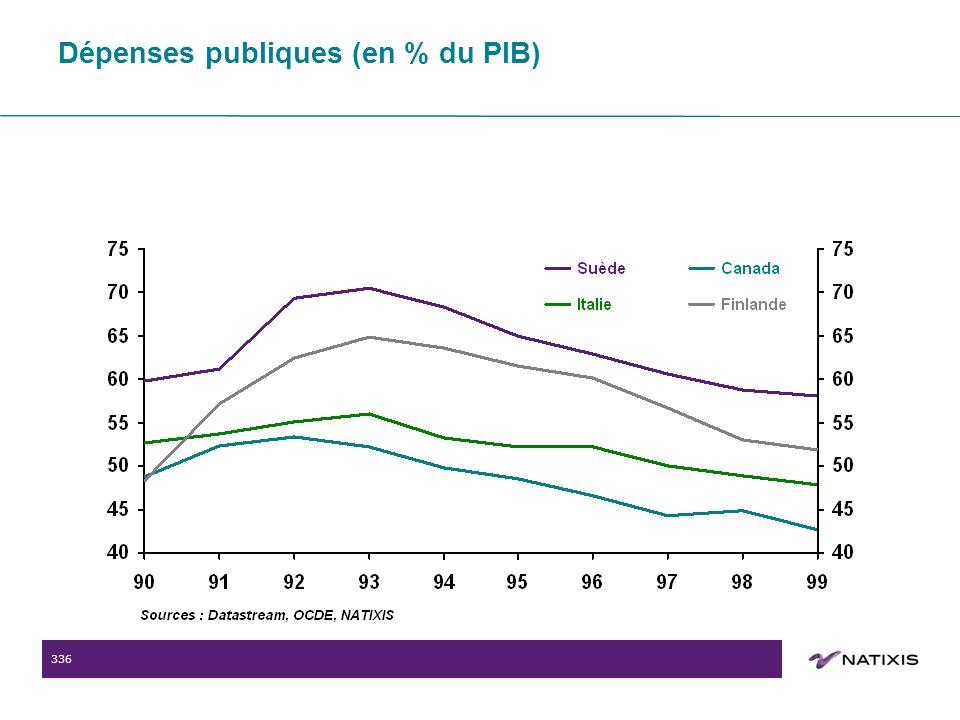 336 Dépenses publiques (en % du PIB)