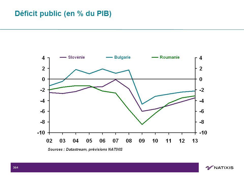 364 Déficit public (en % du PIB)