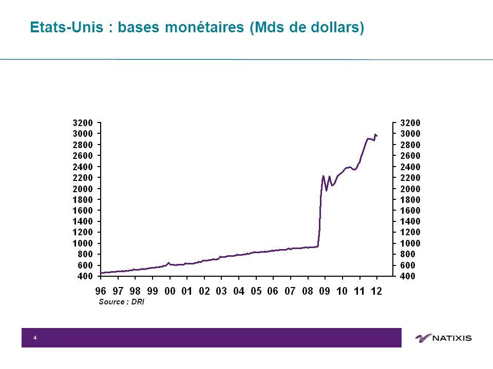 4 Etats-Unis : bases monétaires (Mds de dollars)