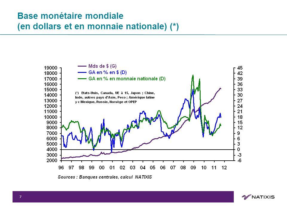 7 Base monétaire mondiale (en dollars et en monnaie nationale) (*)