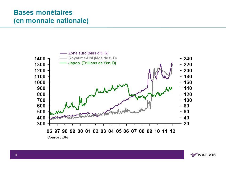 8 Bases monétaires (en monnaie nationale)