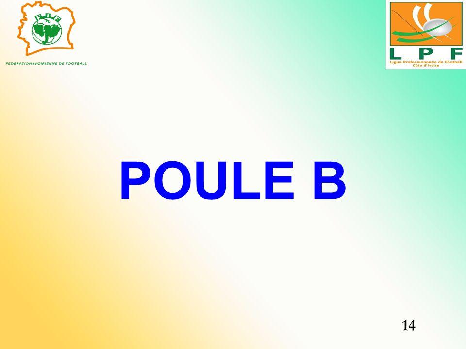 POULE B 14