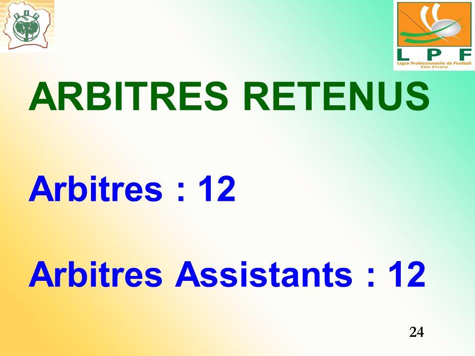 ARBITRES RETENUS Arbitres : 12 Arbitres Assistants : 12 24