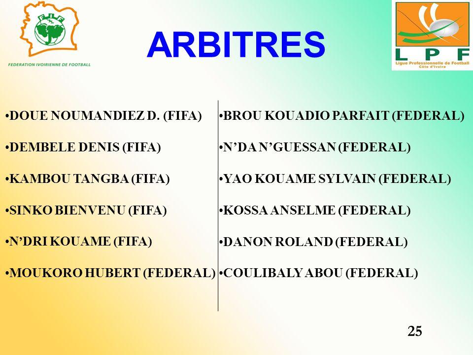 ARBITRES DOUE NOUMANDIEZ D. (FIFA) DEMBELE DENIS (FIFA) KAMBOU TANGBA (FIFA) SINKO BIENVENU (FIFA) N DRI KOUAME (FIFA) MOUKORO HUBERT (FEDERAL) BROU K