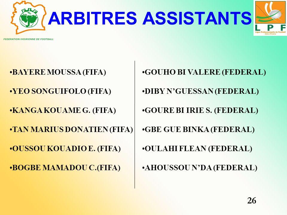 ARBITRES ASSISTANTS BAYERE MOUSSA (FIFA) YEO SONGUIFOLO (FIFA) KANGA KOUAME G. (FIFA) TAN MARIUS DONATIEN (FIFA) OUSSOU KOUADIO E. (FIFA) BOGBE MAMADO