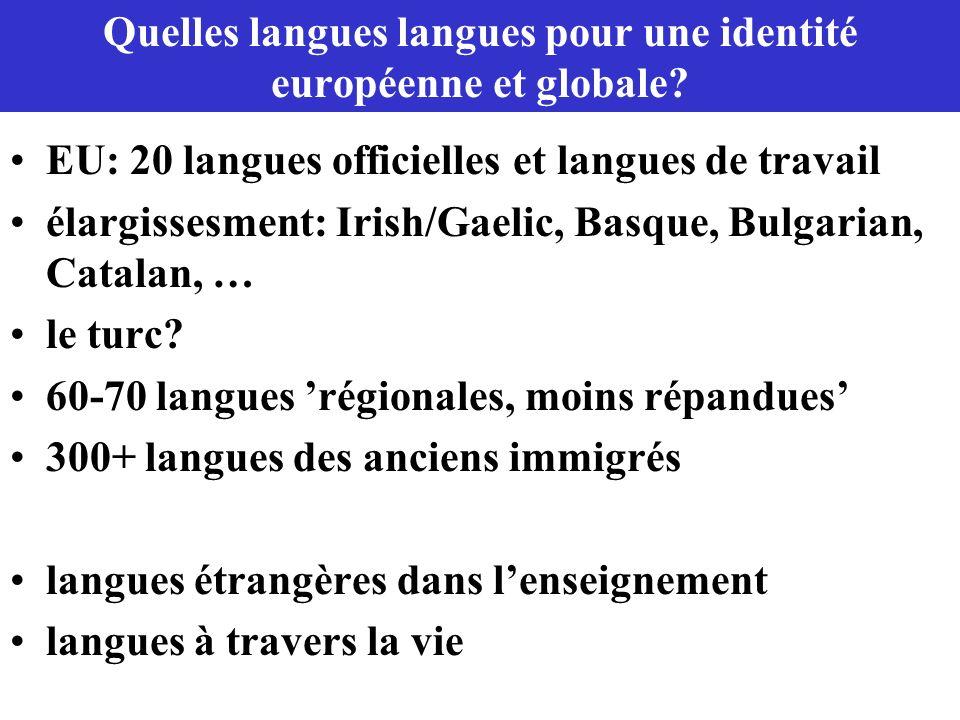 Quelles langues langues pour une identité européenne et globale? EU: 20 langues officielles et langues de travail élargissesment: Irish/Gaelic, Basque