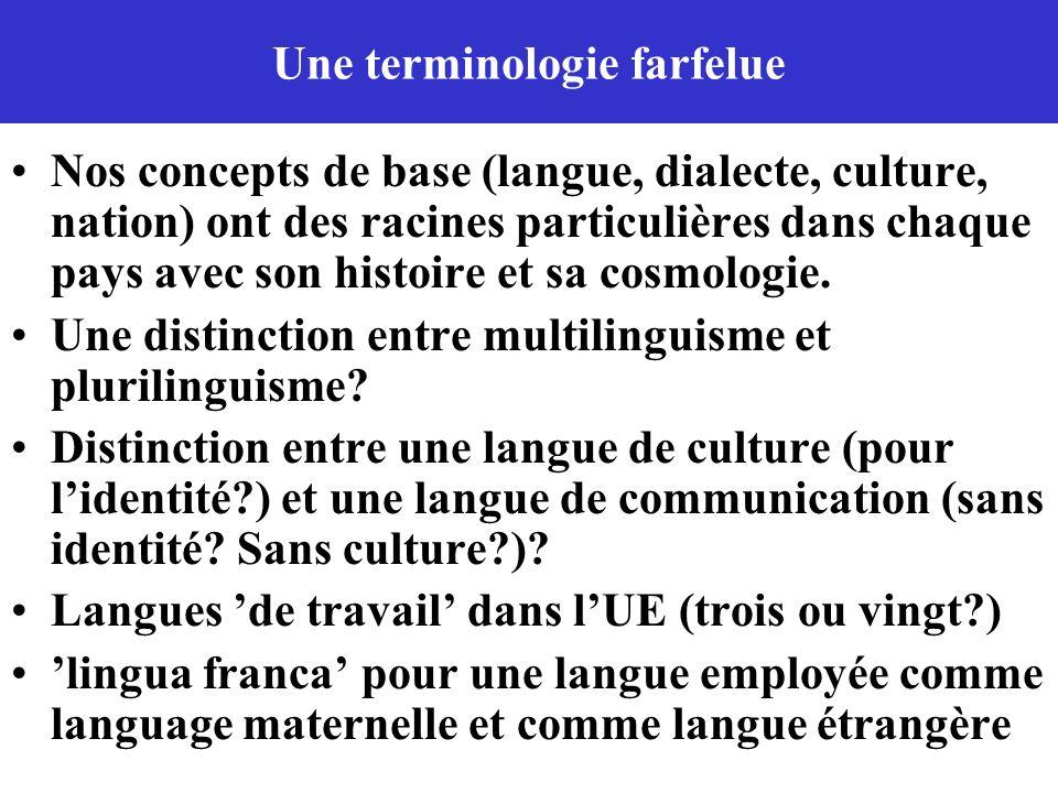 Une terminologie farfelue Nos concepts de base (langue, dialecte, culture, nation) ont des racines particulières dans chaque pays avec son histoire et