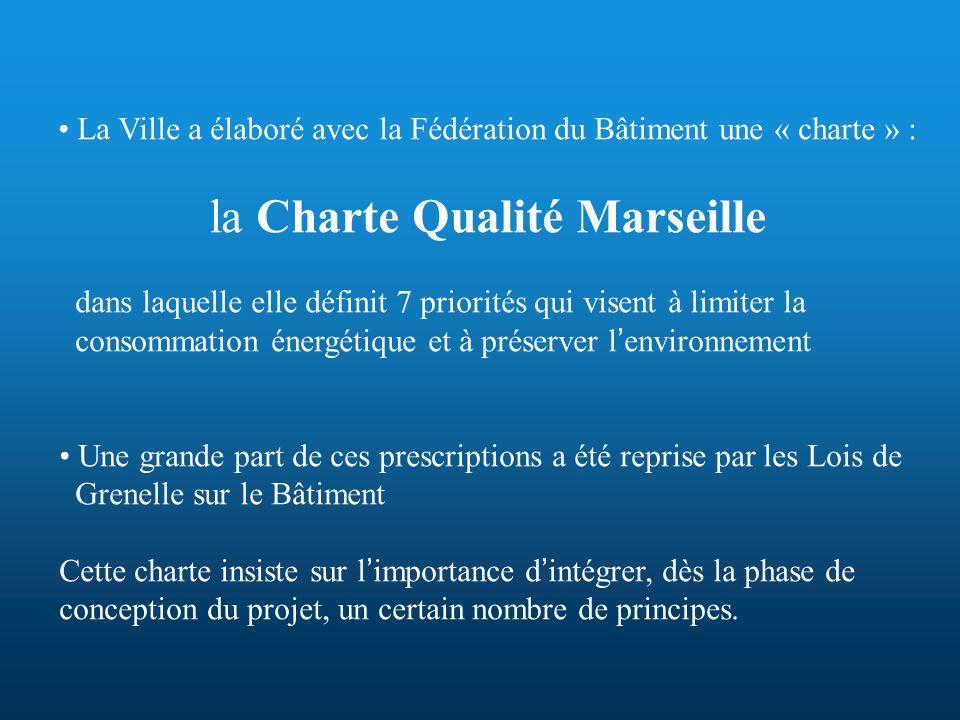 La Ville a élaboré avec la Fédération du Bâtiment une « charte » : la Charte Qualité Marseille dans laquelle elle définit 7 priorités qui visent à lim