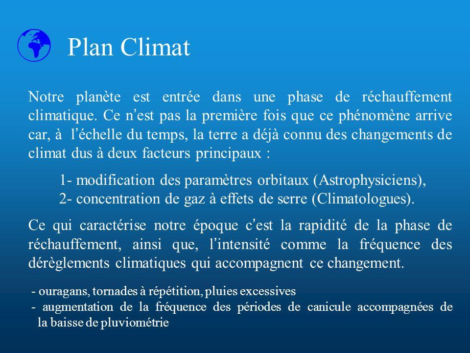 Plan Climat Notre planète est entrée dans une phase de réchauffement climatique. Ce n est pas la première fois que ce phénomène arrive car, à l échell