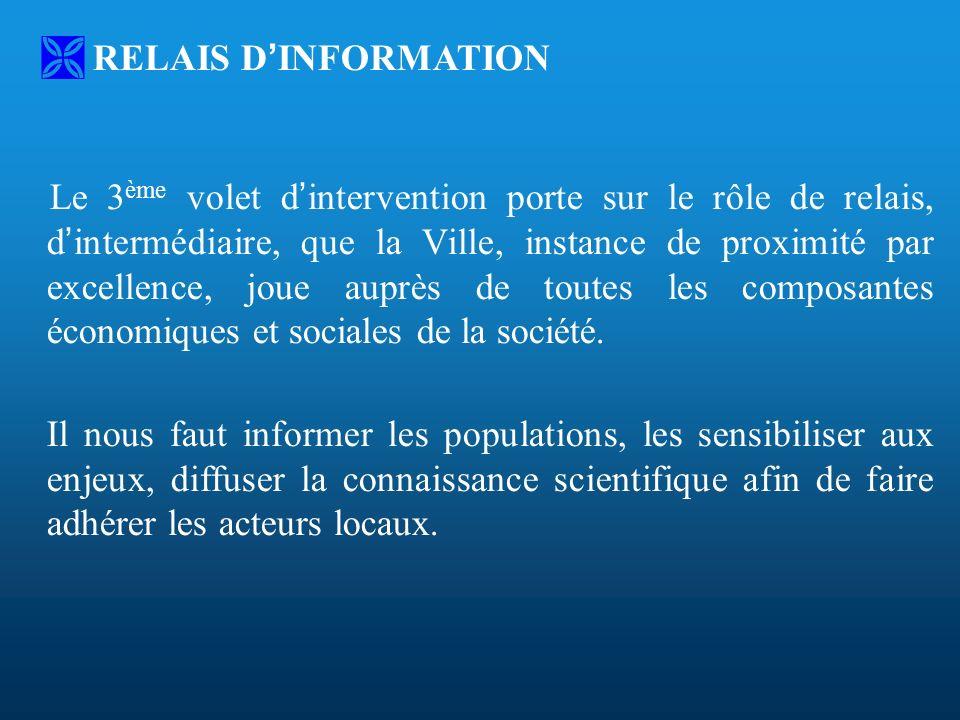 RELAIS D INFORMATION Le 3 ème volet d intervention porte sur le rôle de relais, d intermédiaire, que la Ville, instance de proximité par excellence, j