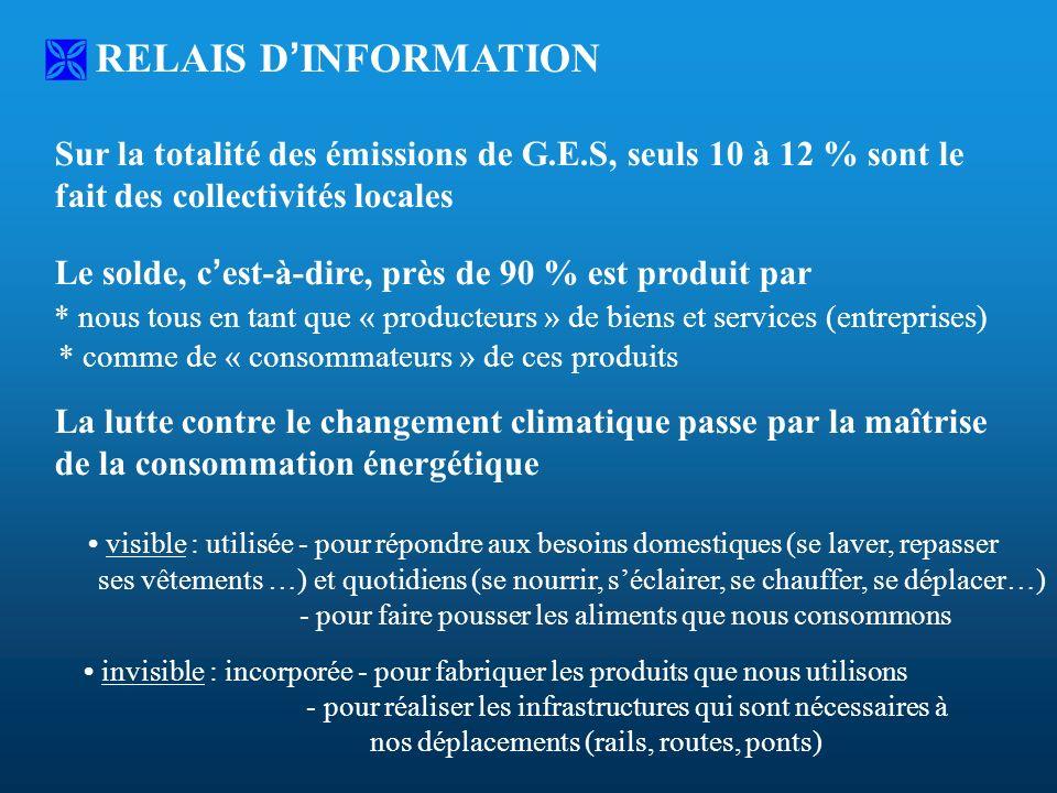RELAIS D INFORMATION Sur la totalité des émissions de G.E.S, seuls 10 à 12 % sont le fait des collectivités locales Le solde, c est-à-dire, près de 90