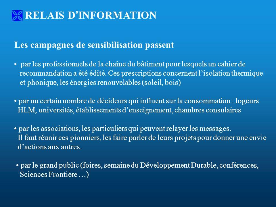 RELAIS D INFORMATION Les campagnes de sensibilisation passent par les professionnels de la chaîne du bâtiment pour lesquels un cahier de recommandatio