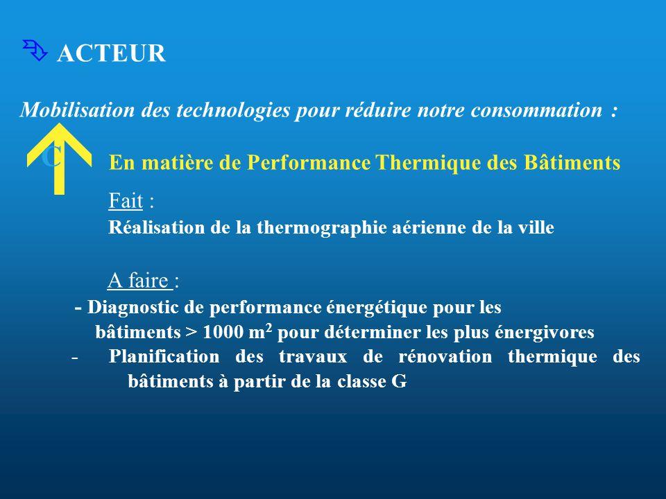 ACTEUR Mobilisation des technologies pour réduire notre consommation : En matière de Performance Thermique des Bâtiments Fait : Réalisation de la ther