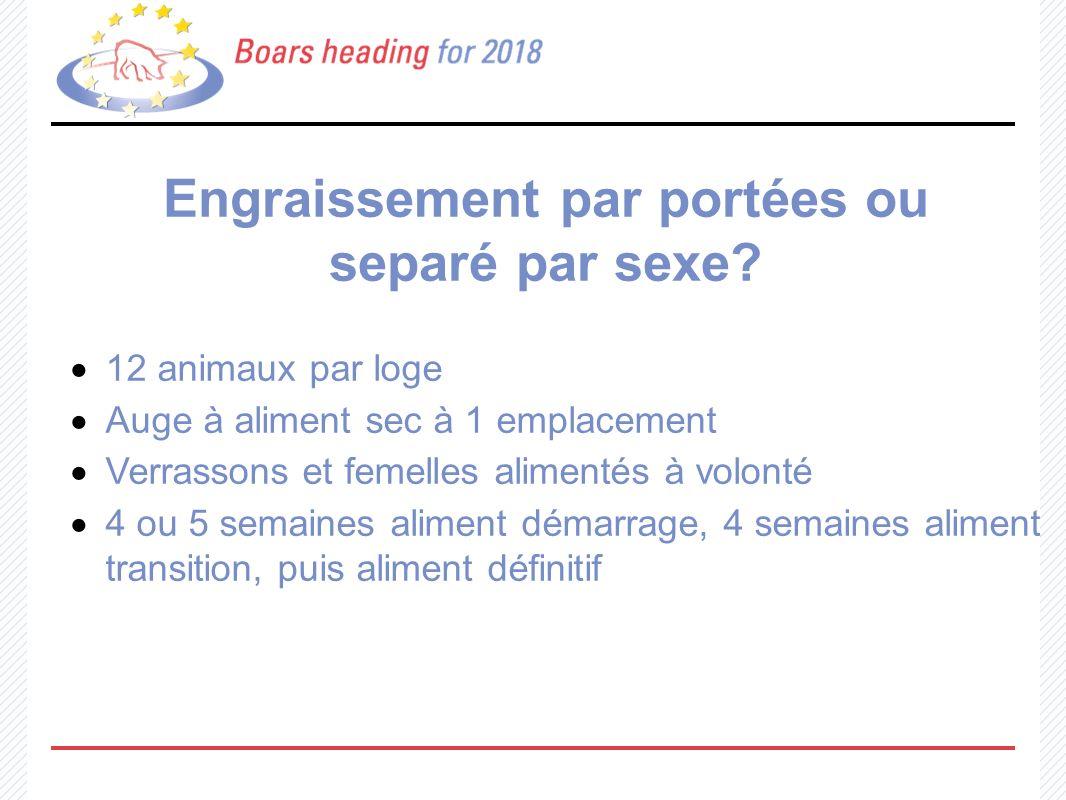 Engraissement par portées ou separé par sexe? 12 animaux par loge Auge à aliment sec à 1 emplacement Verrassons et femelles alimentés à volonté 4 ou 5