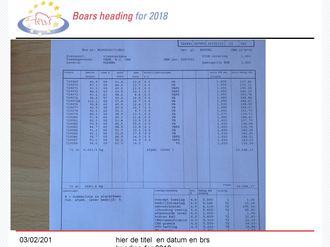 03/02/201hier de titel en datum en brs heading for 2018