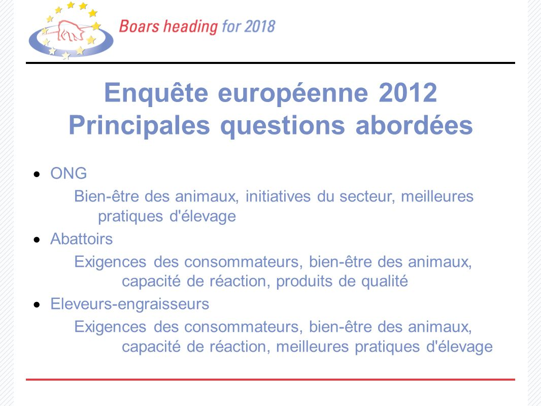 Enquête européenne 2012 Principales questions abordées ONG Bien-être des animaux, initiatives du secteur, meilleures pratiques d'élevage Abattoirs Exi