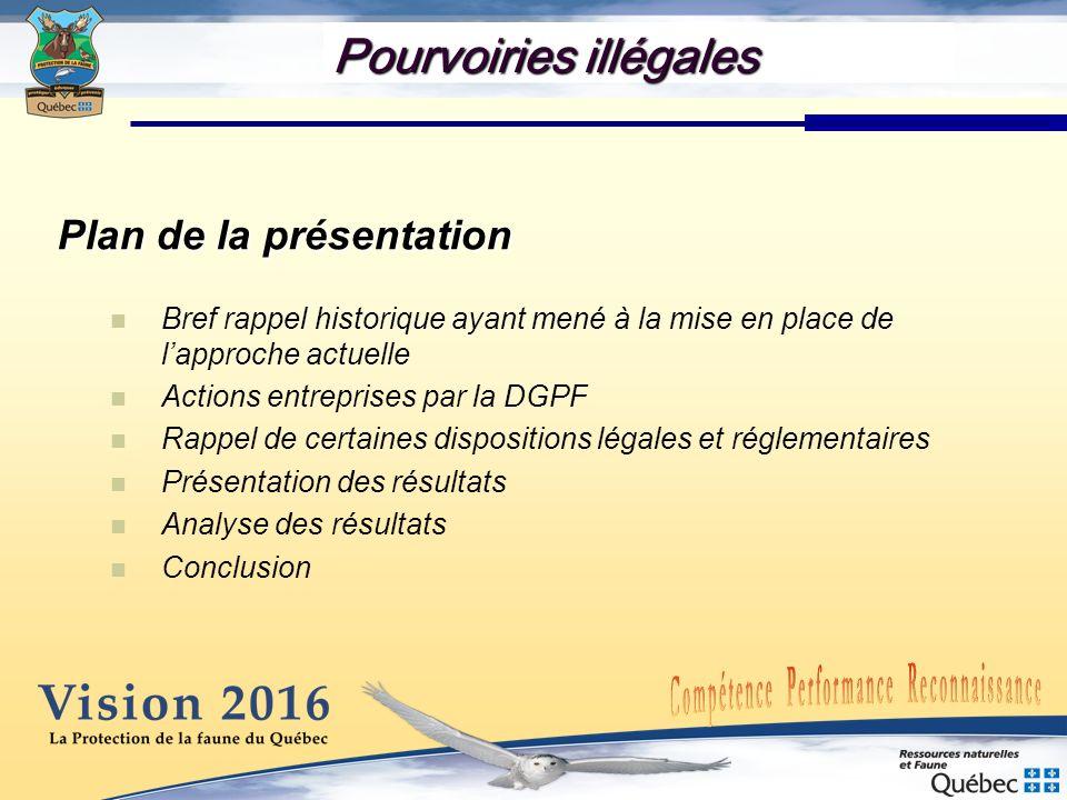 Pourvoiries illégales Plan de la présentation Bref rappel historique ayant mené à la mise en place de lapproche actuelle Actions entreprises par la DG