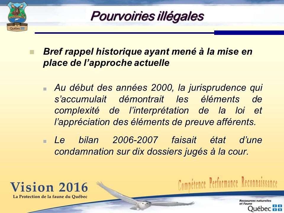 Pourvoiries illégales Bref rappel historique ayant mené à la mise en place de lapproche actuelle Au début des années 2000, la jurisprudence qui saccum