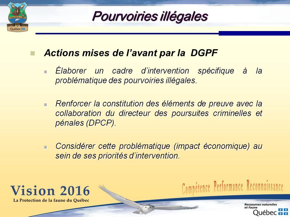 Pourvoiries illégales Actions mises de lavant par la DGPF Élaborer un cadre dintervention spécifique à la problématique des pourvoiries illégales. Éla
