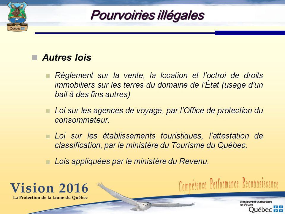 Pourvoiries illégales Autres lois Règlement sur la vente, la location et loctroi de droits immobiliers sur les terres du domaine de lÉtat (usage dun b