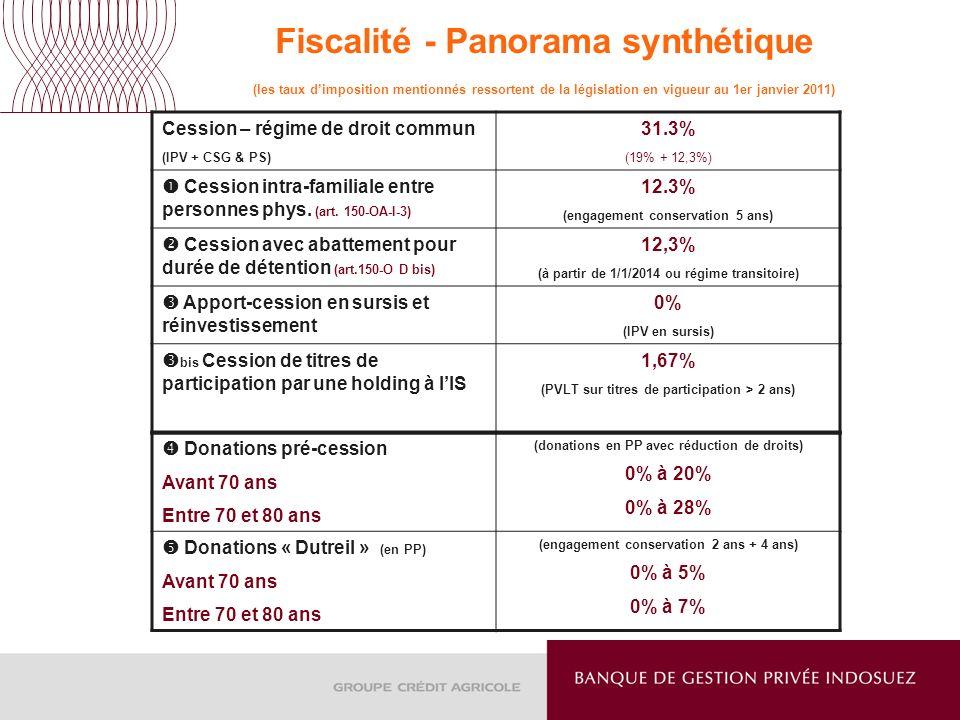 Fiscalité - Panorama synthétique (les taux dimposition mentionnés ressortent de la législation en vigueur au 1er janvier 2011) Donations pré-cession A