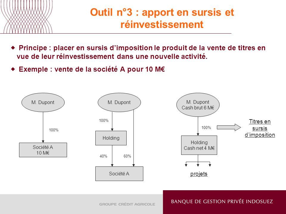 Outil n°3 : apport en sursis et réinvestissement Principe : placer en sursis dimposition le produit de la vente de titres en vue de leur réinvestissem