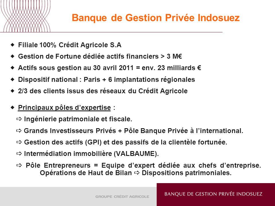 Banque de Gestion Privée Indosuez Filiale 100% Crédit Agricole S.A Gestion de Fortune dédiée actifs financiers > 3 M Actifs sous gestion au 30 avril 2