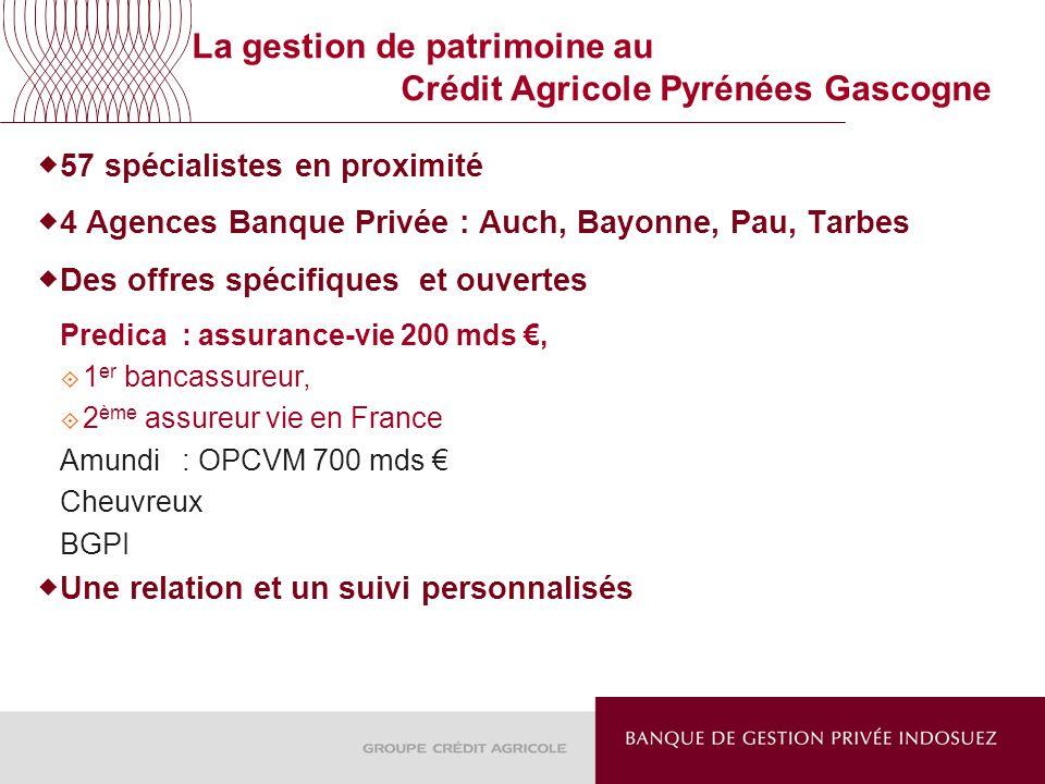 La gestion de patrimoine au Crédit Agricole Pyrénées Gascogne 57 spécialistes en proximité 4 Agences Banque Privée : Auch, Bayonne, Pau, Tarbes Des of