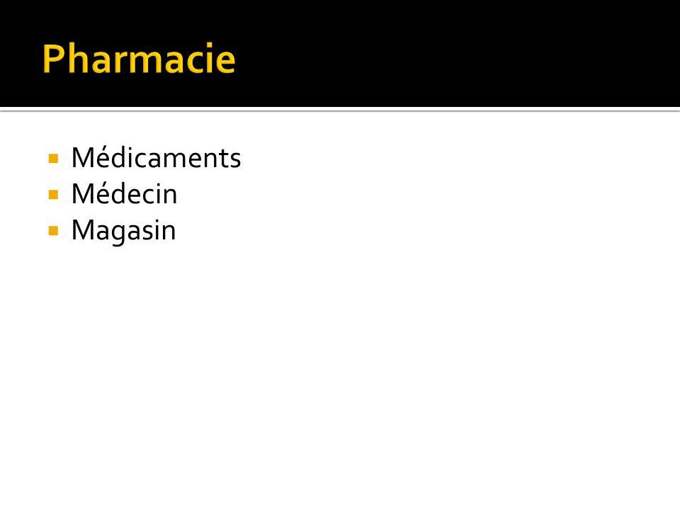 Médicaments Médecin Magasin
