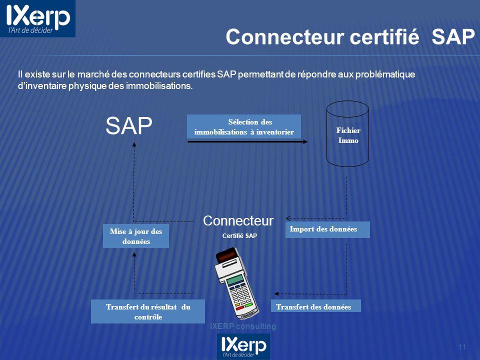 Il existe sur le marché des connecteurs certifies SAP permettant de répondre aux problématique dinventaire physique des immobilisations. 11 IXERP cons