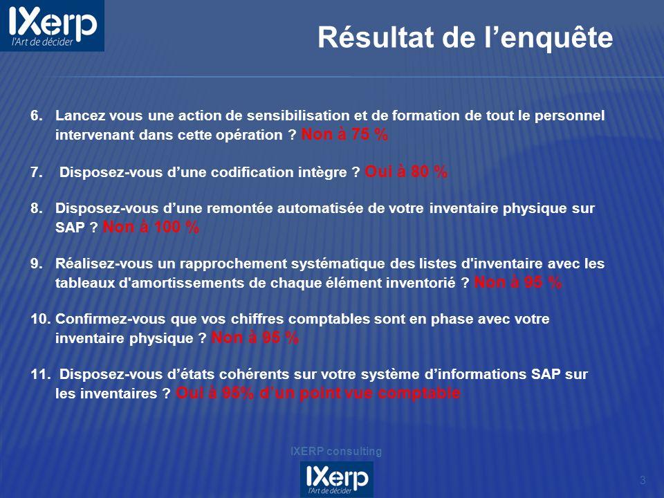 Résultat de lenquête 3 IXERP consulting 6.Lancez vous une action de sensibilisation et de formation de tout le personnel intervenant dans cette opérat