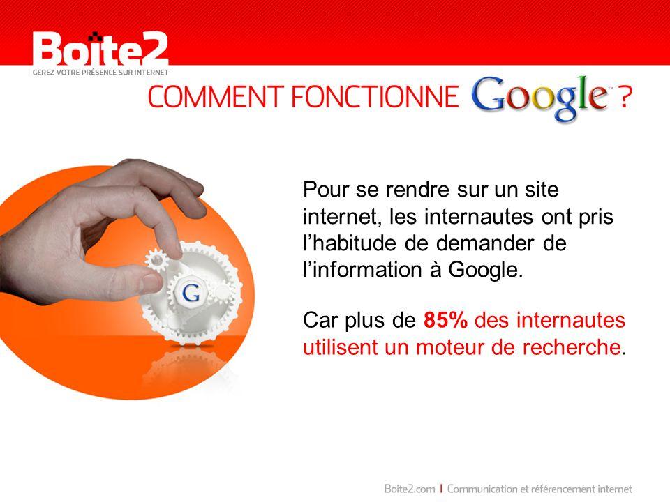 Pour se rendre sur un site internet, les internautes ont pris lhabitude de demander de linformation à Google. Car plus de 85% des internautes utilisen
