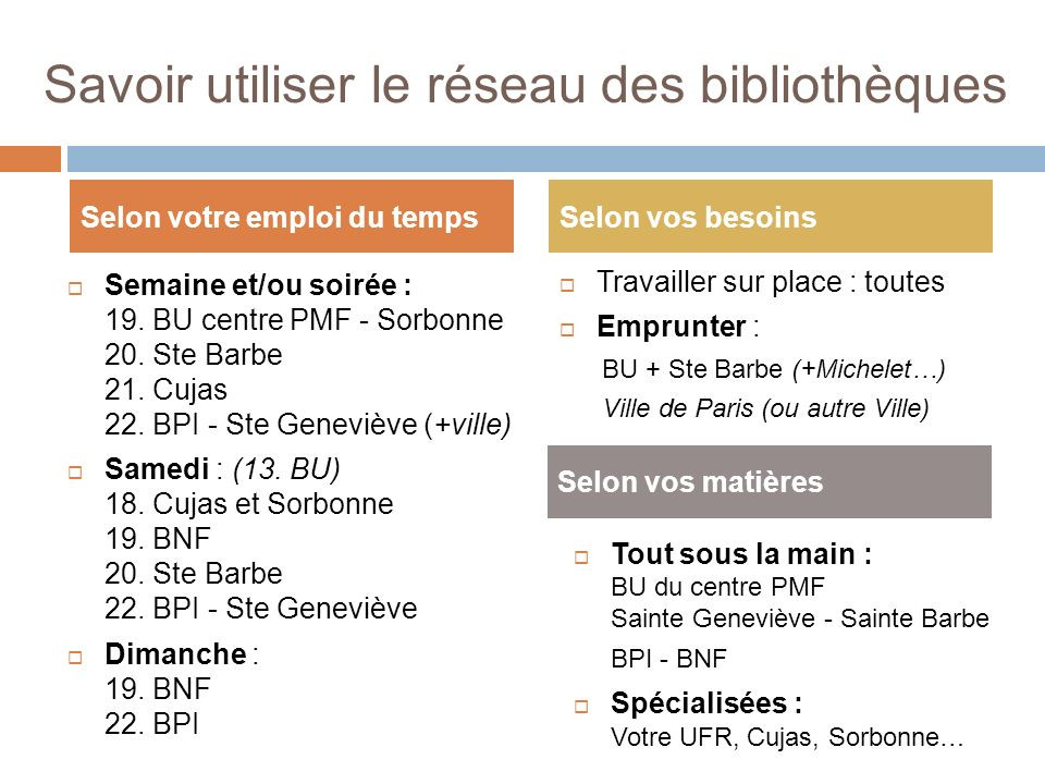 Savoir utiliser le réseau des bibliothèques Semaine et/ou soirée : 19. BU centre PMF - Sorbonne 20. Ste Barbe 21. Cujas 22. BPI - Ste Geneviève (+vill
