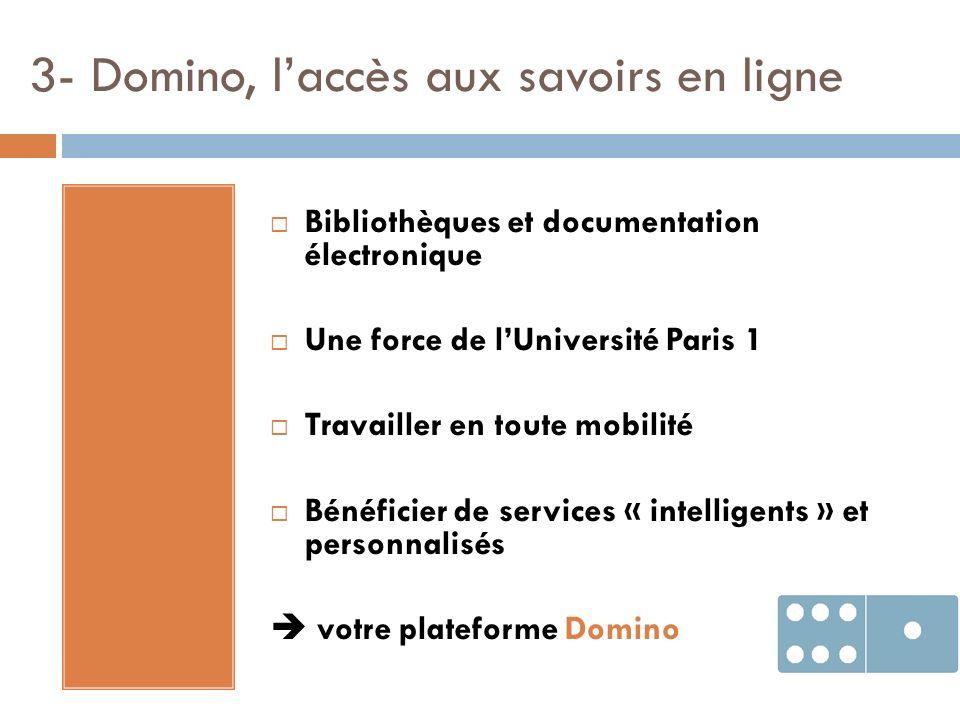 3- Domino, laccès aux savoirs en ligne Bibliothèques et documentation électronique Une force de lUniversité Paris 1 Travailler en toute mobilité Bénéf