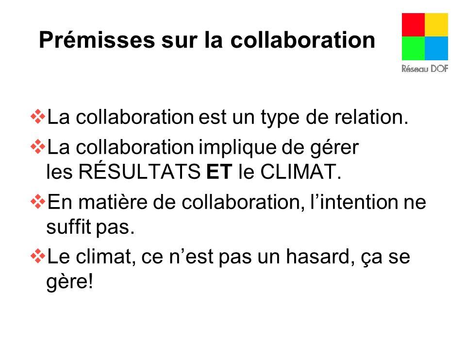 Prémisses sur la collaboration La collaboration est un type de relation. La collaboration implique de gérer les RÉSULTATS ET le CLIMAT. En matière de