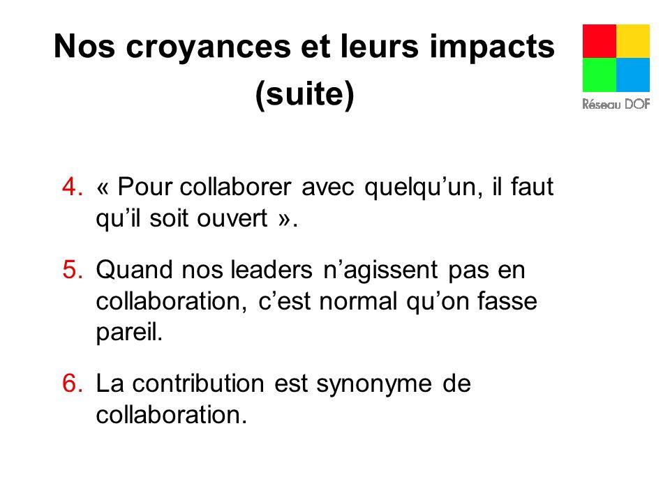 Nos croyances et leurs impacts (suite) 4.« Pour collaborer avec quelquun, il faut quil soit ouvert ». 5.Quand nos leaders nagissent pas en collaborati