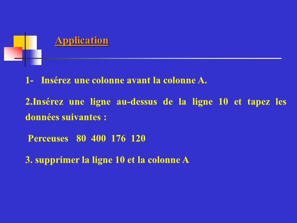 Application 1- Insérez une colonne avant la colonne A.