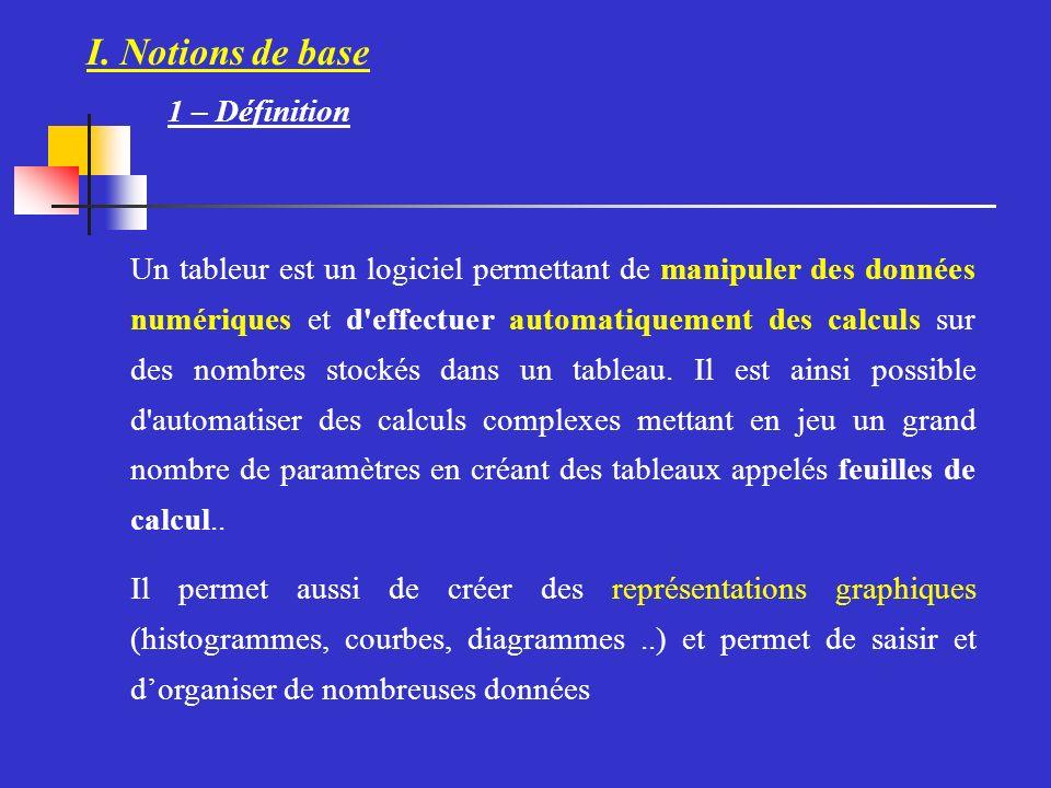 I. Notions de base Un tableur est un logiciel permettant de manipuler des données numériques et d'effectuer automatiquement des calculs sur des nombre