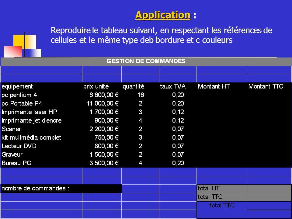 Application Application : Reproduire le tableau suivant, en respectant les références de cellules et le même type deb bordure et c couleurs