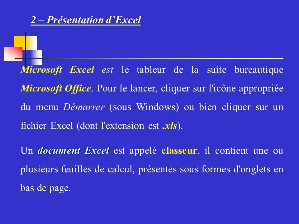2 – Présentation dExcel Microsoft Excel est le tableur de la suite bureautique Microsoft Office.