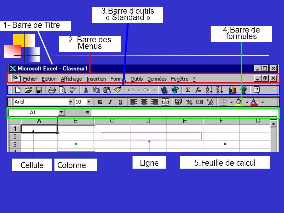 2.2 – Présentation de la feuille de calcul Cellule sélectionnée Barres de défilement Onglets des feuilles du classeur En tête de lignes 6- Barre détat E1 Adresse de la cellule En-tête de colonnes