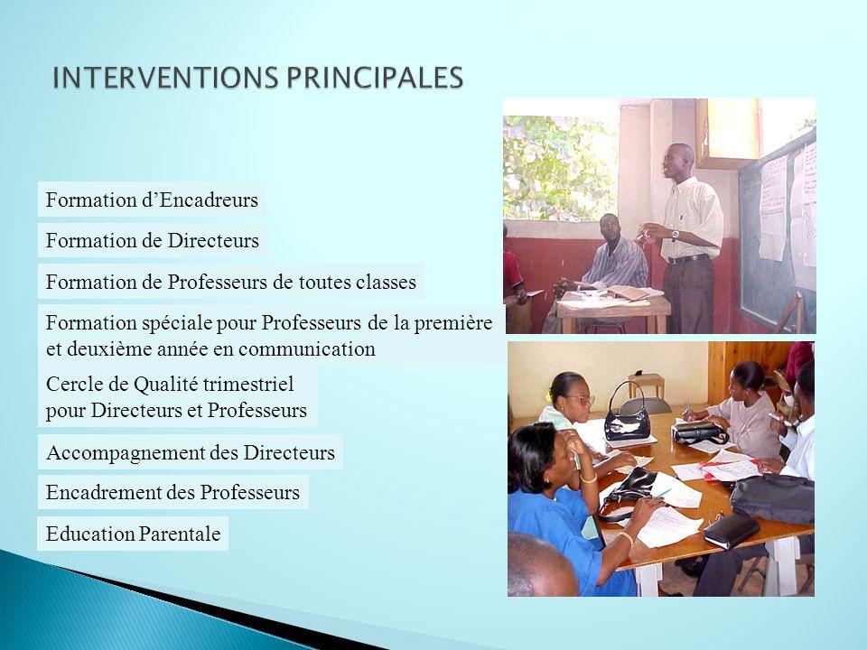 Formation d Encadreurs Formation de Directeurs Formation de Professeurs de toutes classes Formation spéciale pour Professeurs de la première et deuxiè