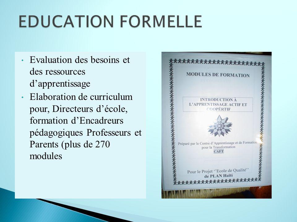 Evaluation des besoins et des ressources dapprentissage Elaboration de curriculum pour, Directeurs décole, formation dEncadreurs pédagogiques Professe