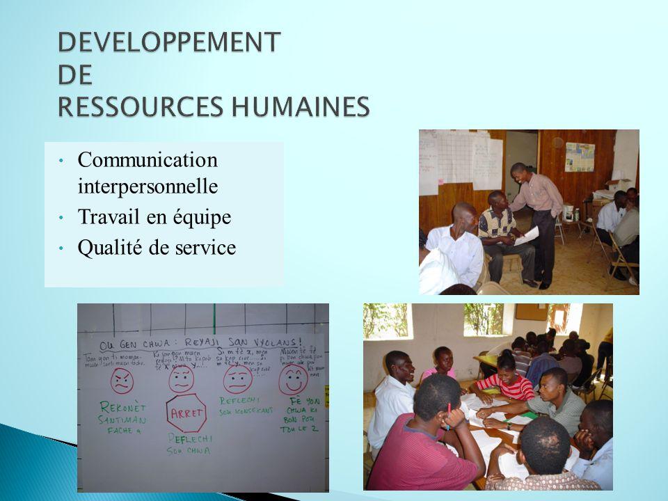 Communication interpersonnelle Travail en équipe Qualité de service