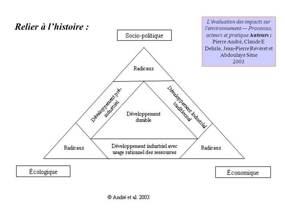 L'évaluation des impacts sur l'environnement Processus, acteurs et pratique Auteurs : Pierre André, Claude E Delisle, Jean-Pierre Revéret et Abdoulaye