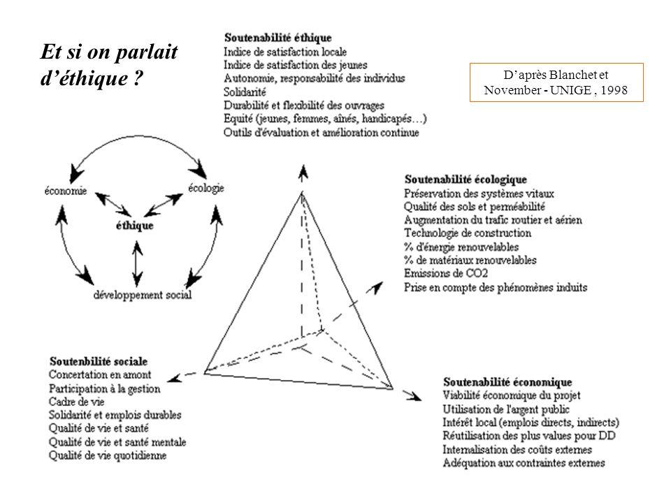 Daprès Blanchet et November - UNIGE, 1998 Et si on parlait déthique ?