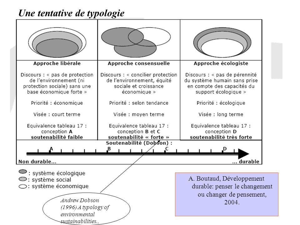 A. Boutaud, Développement durable: penser le changement ou changer de pensement, 2004. Andrew Dobson (1996) A typology of environmental sustainabiliti