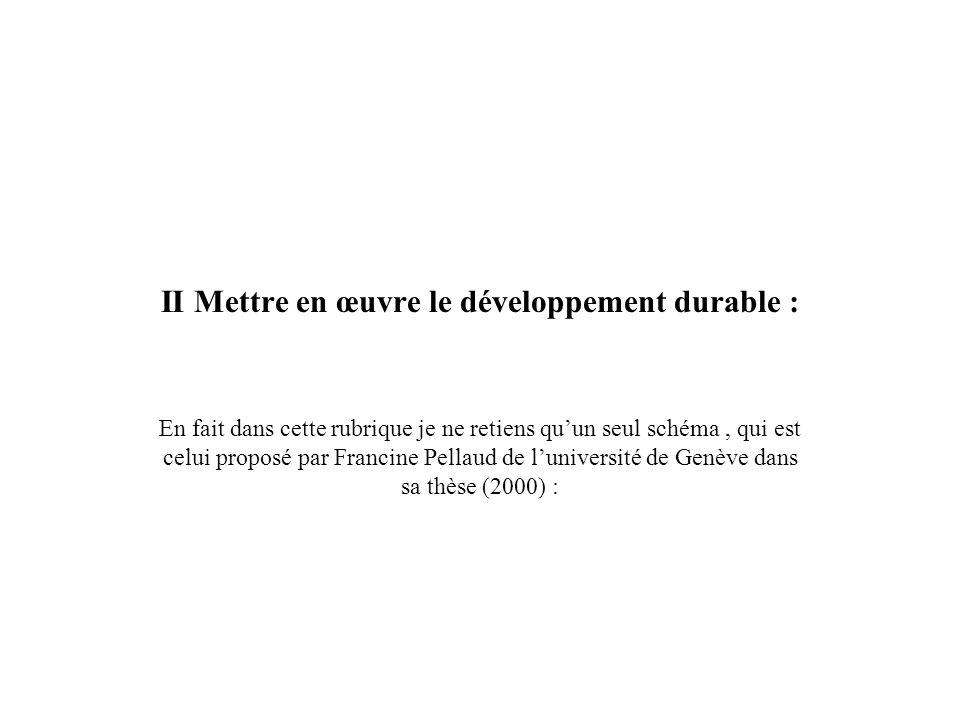 II Mettre en œuvre le développement durable : En fait dans cette rubrique je ne retiens quun seul schéma, qui est celui proposé par Francine Pellaud d
