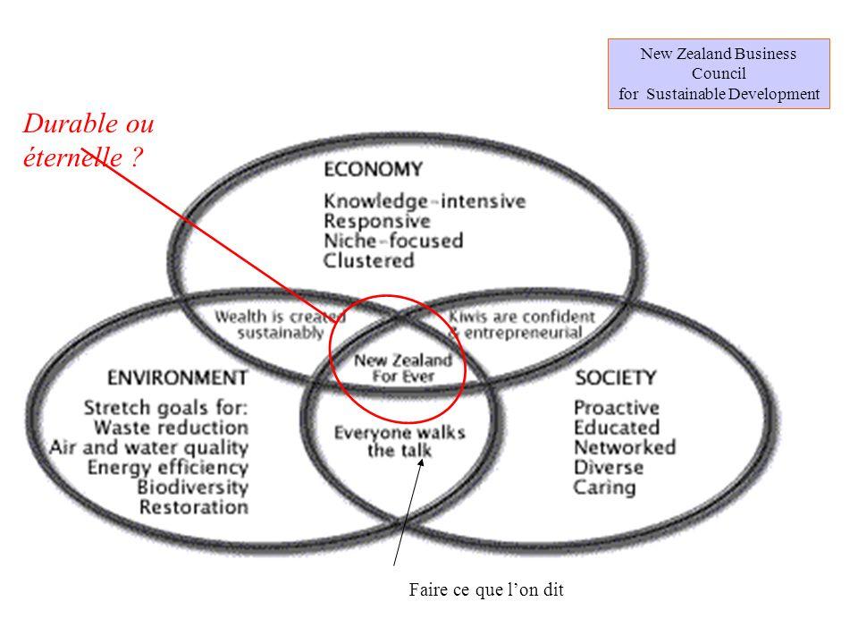 Faire ce que lon dit New Zealand Business Council for Sustainable Development Durable ou éternelle ?