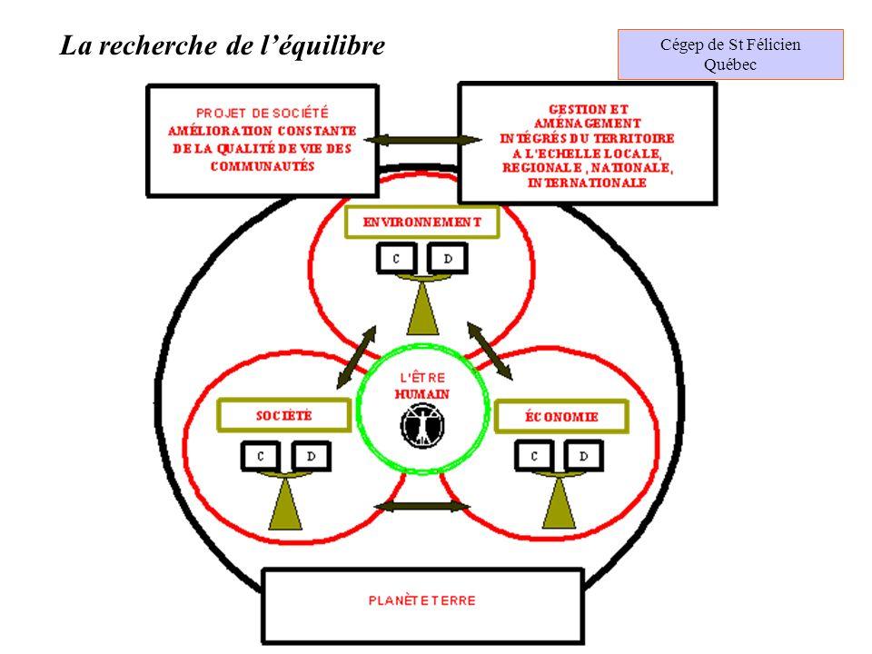 Cégep de St Félicien Québec La recherche de léquilibre